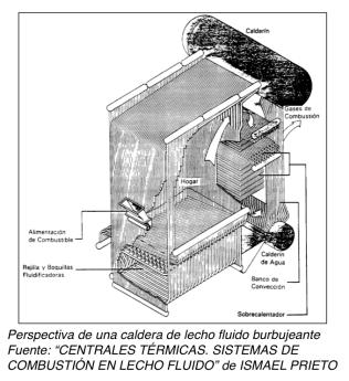 Caldera FBC
